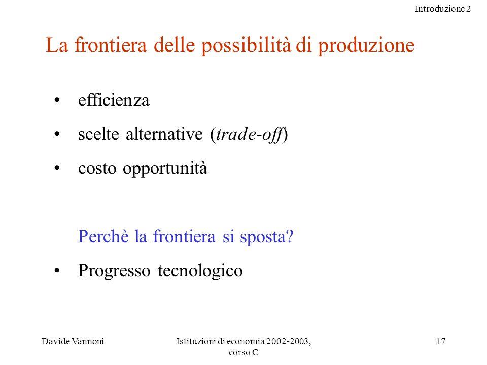 Introduzione 2 Davide VannoniIstituzioni di economia 2002-2003, corso C 17 La frontiera delle possibilità di produzione efficienza scelte alternative (trade-off) costo opportunità Perchè la frontiera si sposta.