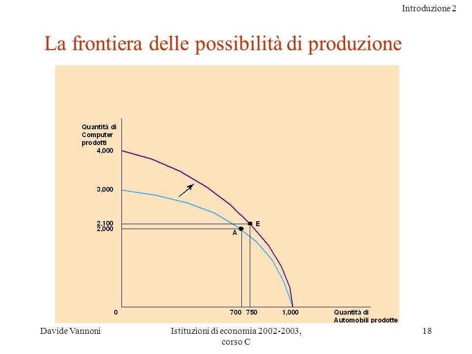 Introduzione 2 Davide VannoniIstituzioni di economia 2002-2003, corso C 18 La frontiera delle possibilità di produzione