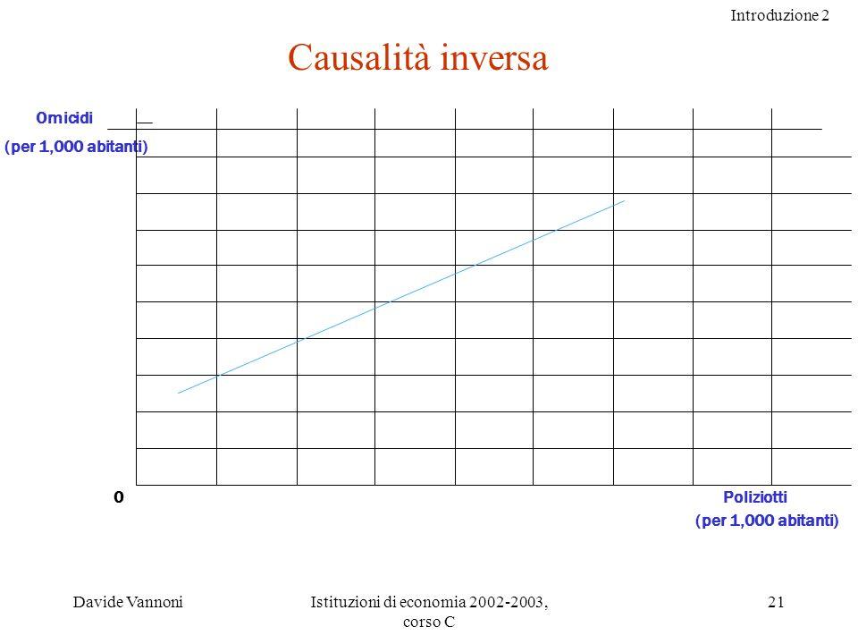 Introduzione 2 Davide VannoniIstituzioni di economia 2002-2003, corso C 21 Omicidi (per 1,000 abitanti) Poliziotti (per 1,000 abitanti) 0 Causalità inversa