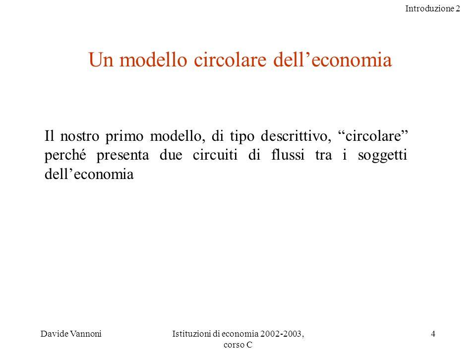 Introduzione 2 Davide VannoniIstituzioni di economia 2002-2003, corso C 4 Un modello circolare delleconomia Il nostro primo modello, di tipo descrittivo, circolare perché presenta due circuiti di flussi tra i soggetti delleconomia