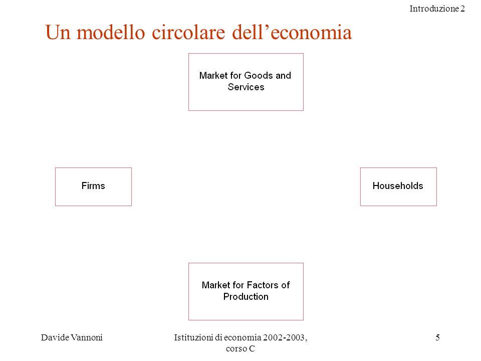 Introduzione 2 Davide VannoniIstituzioni di economia 2002-2003, corso C 5 Un modello circolare delleconomia