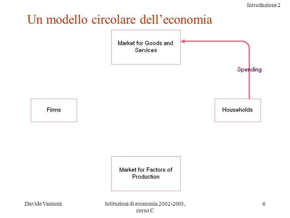 Introduzione 2 Davide VannoniIstituzioni di economia 2002-2003, corso C 6 Un modello circolare delleconomia