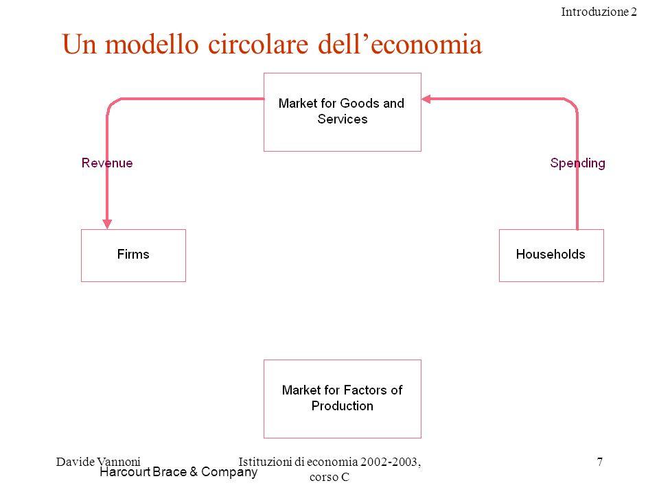 Introduzione 2 Davide VannoniIstituzioni di economia 2002-2003, corso C 7 Harcourt Brace & Company Un modello circolare delleconomia