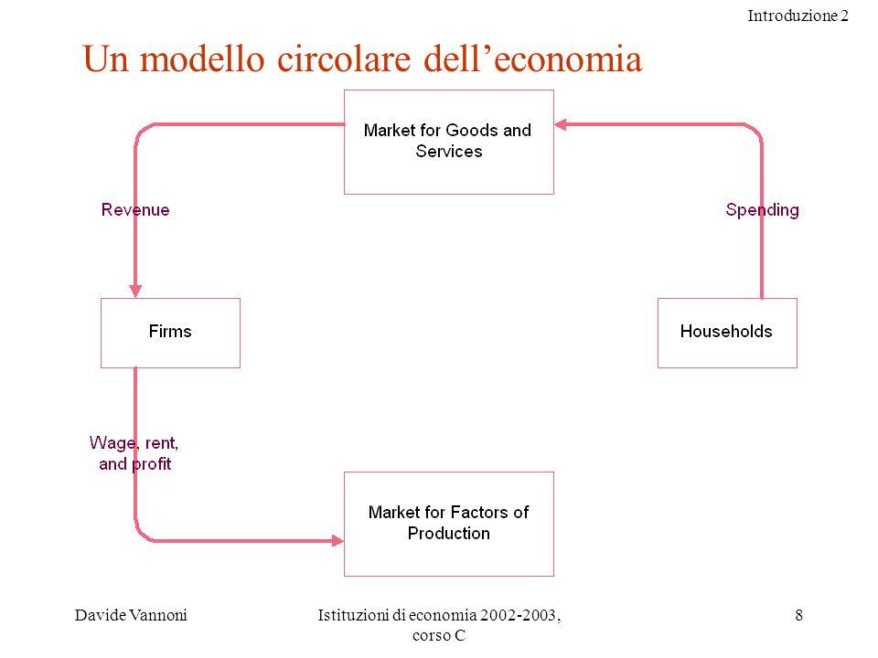 Introduzione 2 Davide VannoniIstituzioni di economia 2002-2003, corso C 8 Un modello circolare delleconomia
