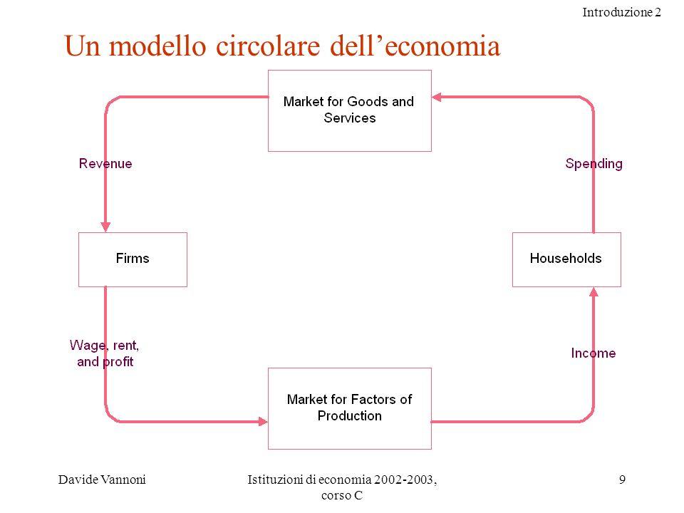 Introduzione 2 Davide VannoniIstituzioni di economia 2002-2003, corso C 9 Un modello circolare delleconomia