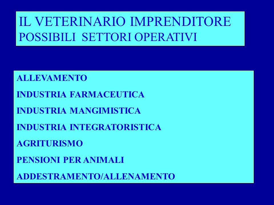 IL VETERINARIO IMPRENDITORE POSSIBILI SETTORI OPERATIVI ALLEVAMENTO INDUSTRIA FARMACEUTICA INDUSTRIA MANGIMISTICA INDUSTRIA INTEGRATORISTICA AGRITURISMO PENSIONI PER ANIMALI ADDESTRAMENTO/ALLENAMENTO