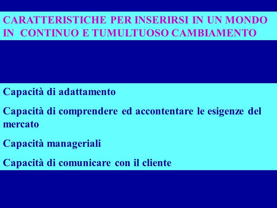 CARATTERISTICHE PER INSERIRSI IN UN MONDO IN CONTINUO E TUMULTUOSO CAMBIAMENTO Capacità di adattamento Capacità di comprendere ed accontentare le esigenze del mercato Capacità manageriali Capacità di comunicare con il cliente