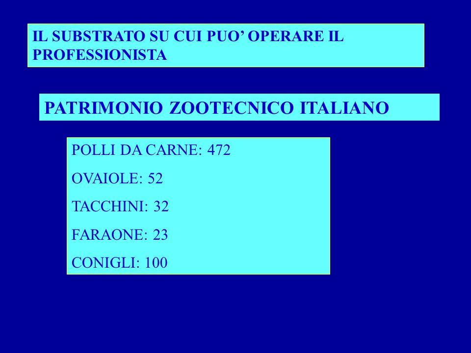 POLLI DA CARNE: 472 OVAIOLE: 52 TACCHINI: 32 FARAONE: 23 CONIGLI: 100 IL SUBSTRATO SU CUI PUO OPERARE IL PROFESSIONISTA PATRIMONIO ZOOTECNICO ITALIANO