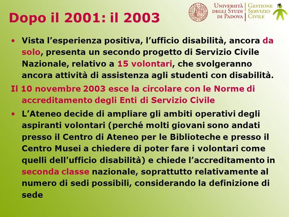 Vista lesperienza positiva, lufficio disabilità, ancora da solo, presenta un secondo progetto di Servizio Civile Nazionale, relativo a 15 volontari, che svolgeranno ancora attività di assistenza agli studenti con disabilità.
