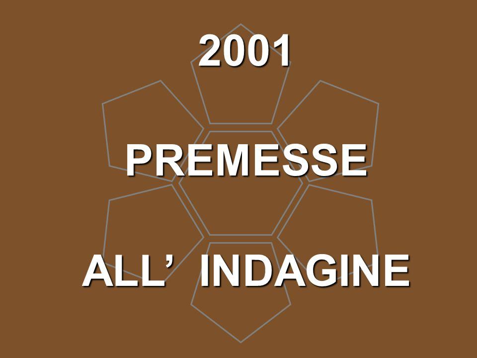 2001PREMESSE ALL INDAGINE