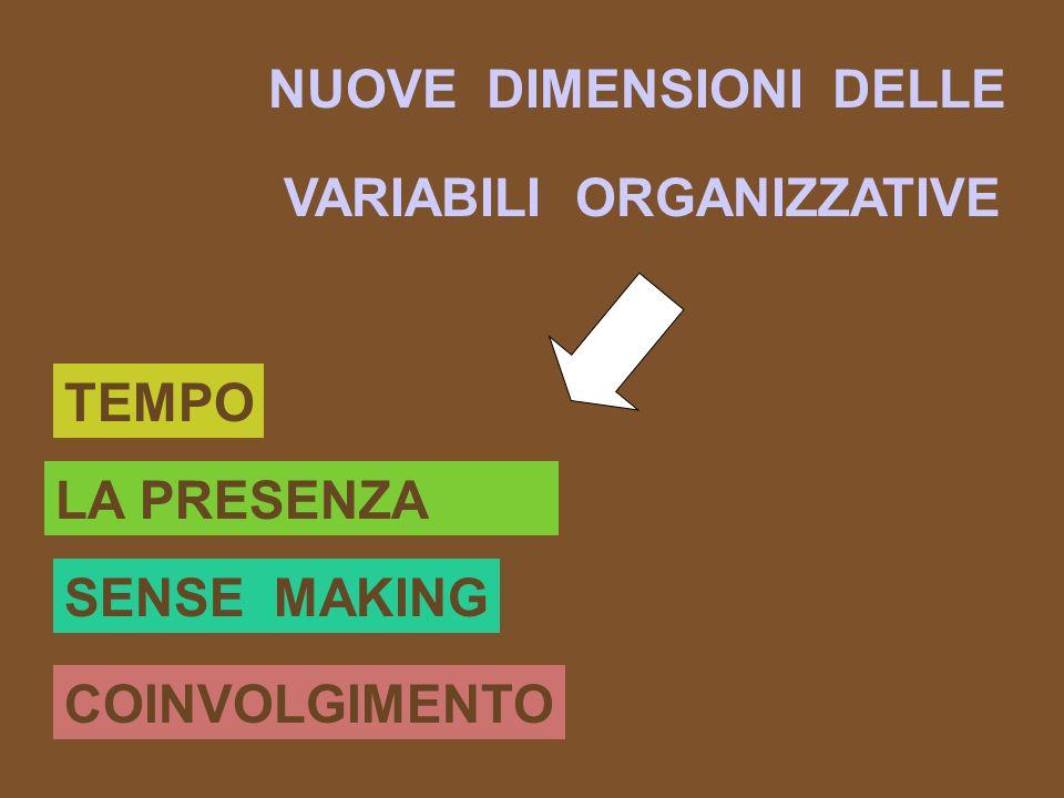 NUOVE DIMENSIONI DELLE VARIABILI ORGANIZZATIVE TEMPO LA PRESENZA SENSE MAKING COINVOLGIMENTO