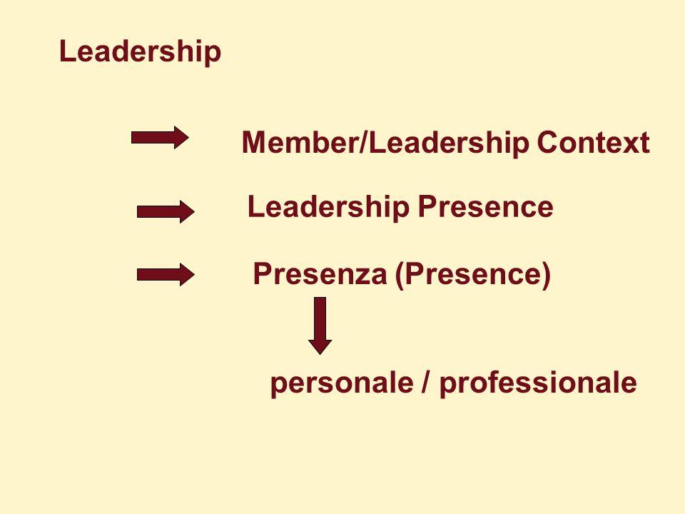 Leadership Member/Leadership Context Presenza (Presence) Leadership Presence personale / professionale