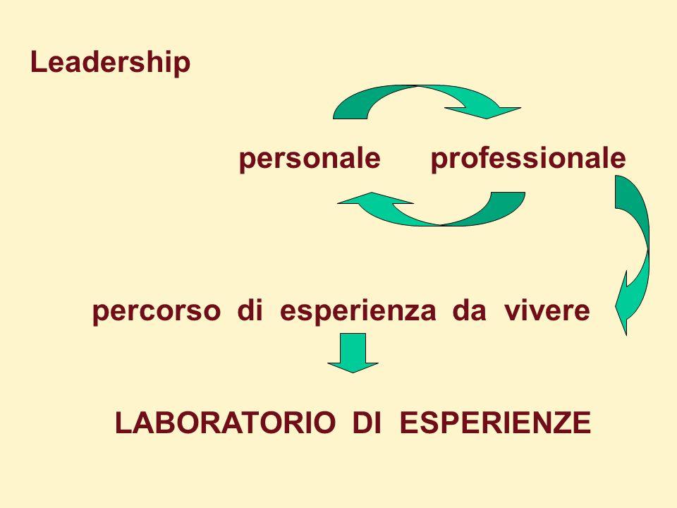 Leadership personale percorso di esperienza da vivere professionale LABORATORIO DI ESPERIENZE