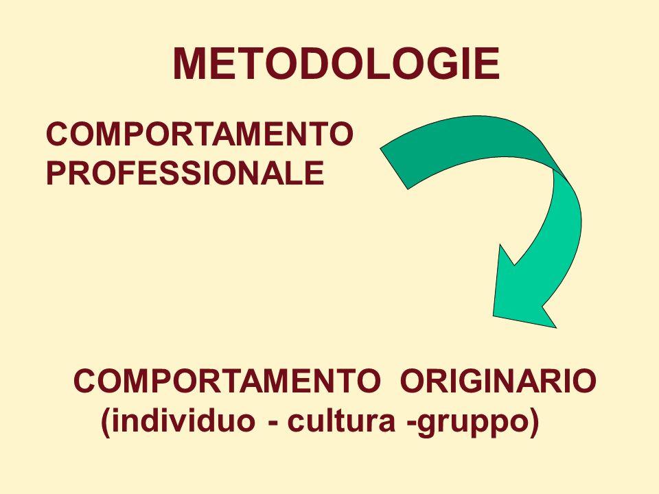 METODOLOGIE COMPORTAMENTO PROFESSIONALE COMPORTAMENTO ORIGINARIO (individuo - cultura -gruppo)