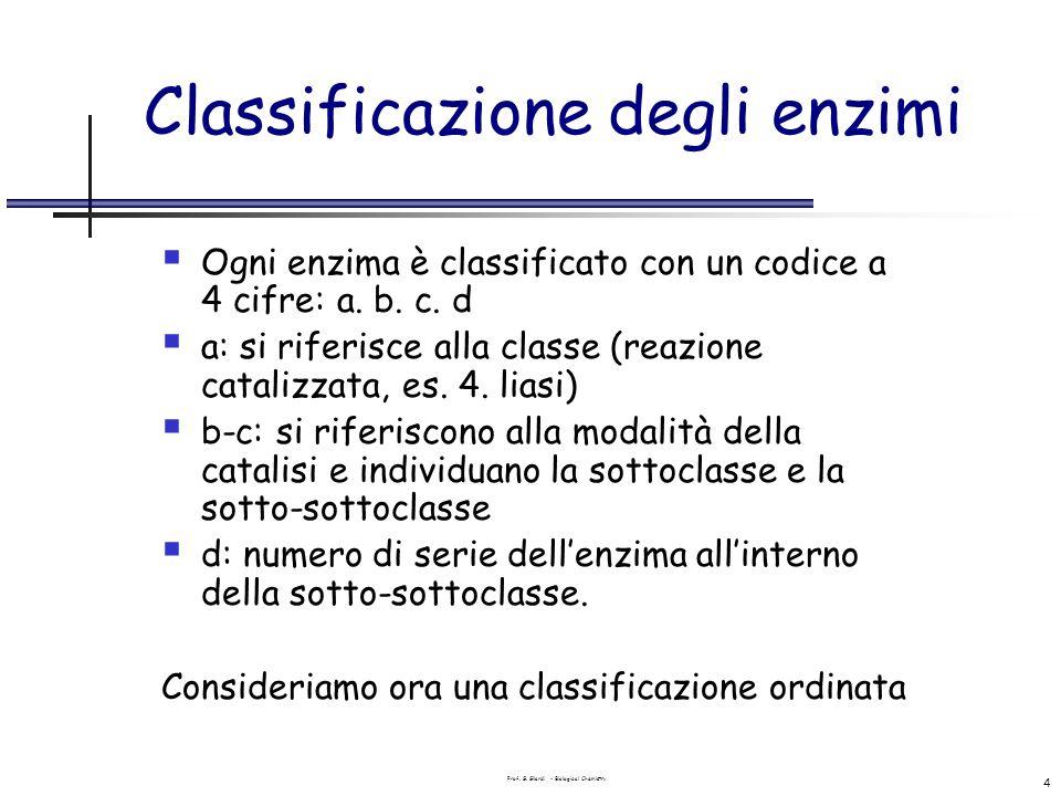 Prof. G. Gilardi - Biological Chemistry 4 Classificazione degli enzimi Ogni enzima è classificato con un codice a 4 cifre: a. b. c. d a: si riferisce