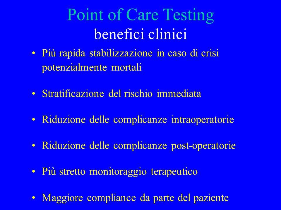 Point of Care Testing benefici clinici Più rapida stabilizzazione in caso di crisi potenzialmente mortali Stratificazione del rischio immediata Riduzione delle complicanze intraoperatorie Riduzione delle complicanze post-operatorie Più stretto monitoraggio terapeutico Maggiore compliance da parte del paziente