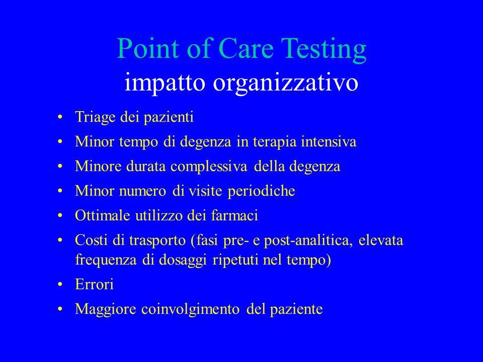 Point of Care Testing impatto organizzativo Triage dei pazienti Minor tempo di degenza in terapia intensiva Minore durata complessiva della degenza Mi
