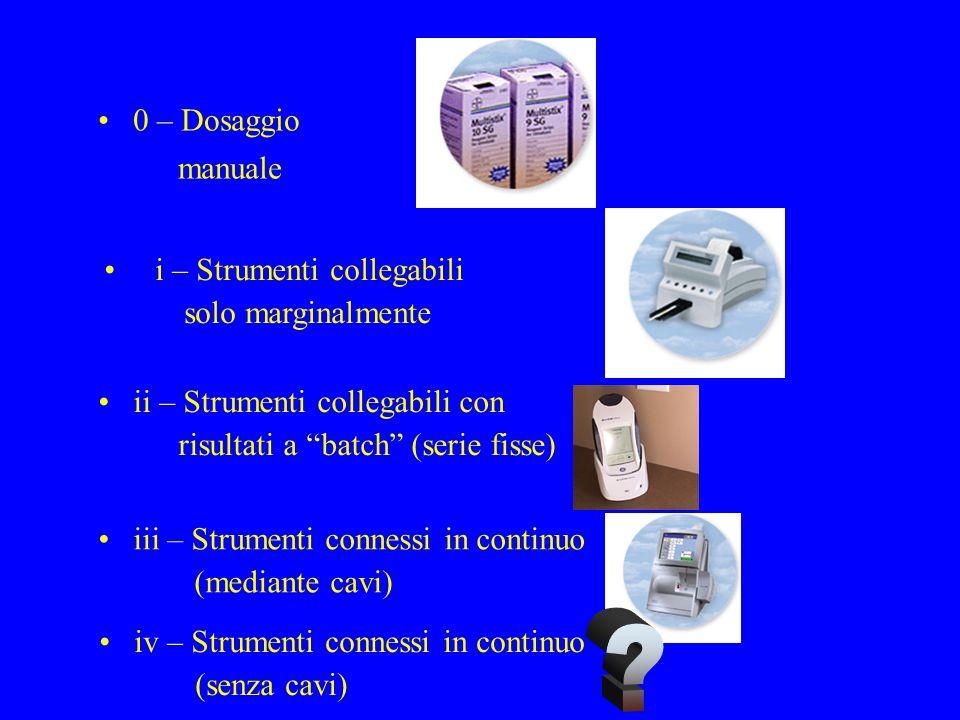 0 – Dosaggio manuale i – Strumenti collegabili solo marginalmente ii – Strumenti collegabili con risultati a batch (serie fisse) iii – Strumenti conne