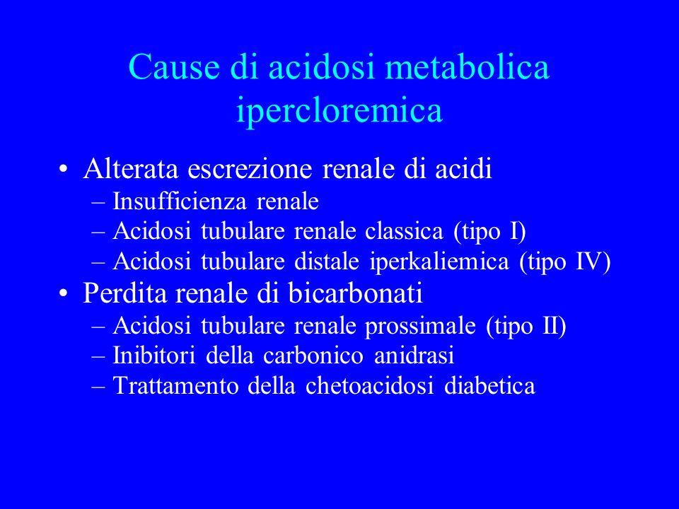 Cause di acidosi metabolica ipercloremica Alterata escrezione renale di acidi –Insufficienza renale –Acidosi tubulare renale classica (tipo I) –Acidos