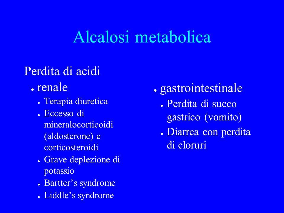 Alcalosi metabolica Perdita di acidi renale Terapia diuretica Eccesso di mineralocorticoidi (aldosterone) e corticosteroidi Grave deplezione di potassio Bartters syndrome Liddles syndrome gastrointestinale Perdita di succo gastrico (vomito) Diarrea con perdita di cloruri