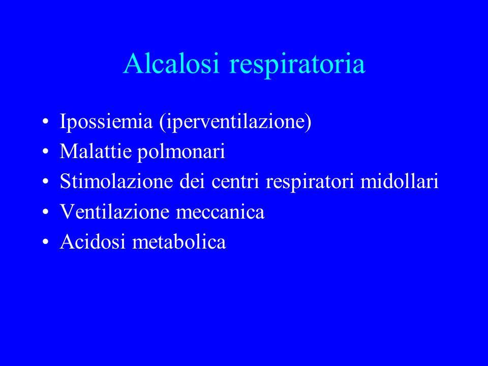 Alcalosi respiratoria Ipossiemia (iperventilazione) Malattie polmonari Stimolazione dei centri respiratori midollari Ventilazione meccanica Acidosi metabolica