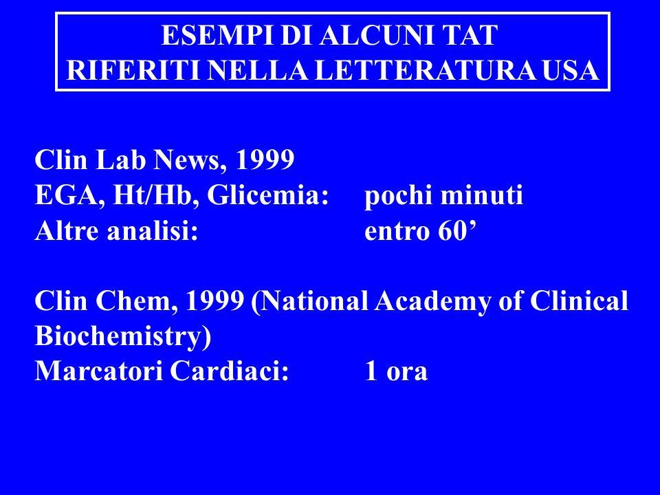 Clin Lab News, 1999 EGA, Ht/Hb, Glicemia: pochi minuti Altre analisi: entro 60 Clin Chem, 1999 (National Academy of Clinical Biochemistry) Marcatori C