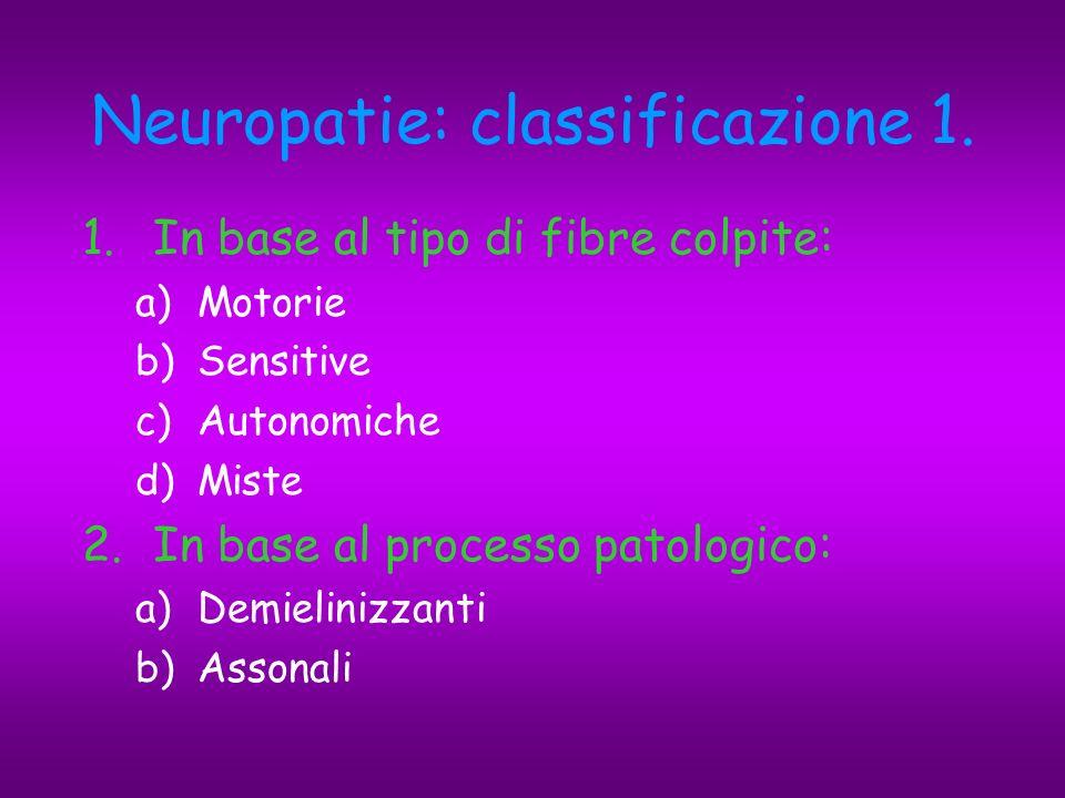 Neuropatie: classificazione 2.3. In allevoluzione: a)Acute b)Subacute c)Croniche 4.