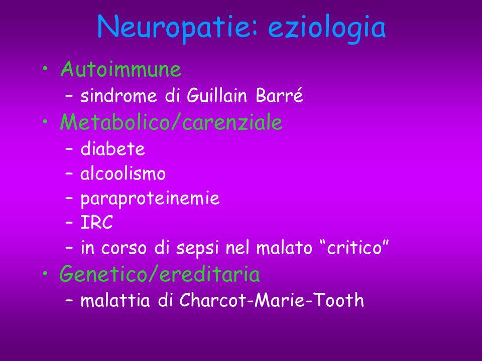 Neuropatie: eziologia Tossica –Piombo –Chemioterapici (cisplatino) Compressiva –Sindrome tunnel carpale –Radicolopatia da ernia discale Paraneoplastica Infettiva –Herpes Zoster –HCV correlata –Lebbra