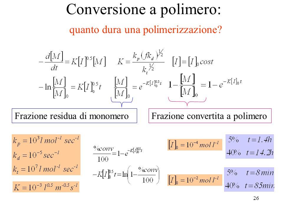 26 Conversione a polimero: quanto dura una polimerizzazione? Frazione residua di monomeroFrazione convertita a polimero