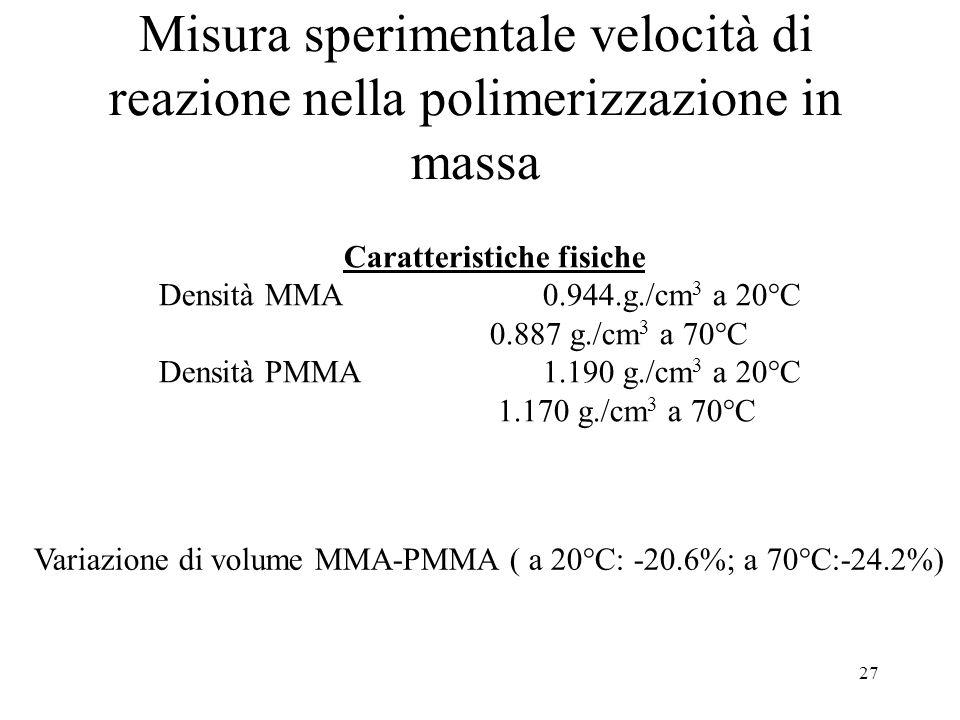 27 Misura sperimentale velocità di reazione nella polimerizzazione in massa Caratteristiche fisiche Densità MMA0.944.g./cm 3 a 20°C 0.887 g./cm 3 a 70