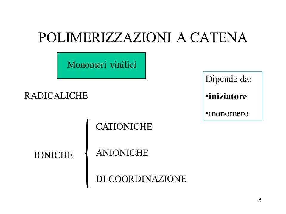 5 POLIMERIZZAZIONI A CATENA RADICALICHE IONICHE CATIONICHE ANIONICHE DI COORDINAZIONE Monomeri vinilici Dipende da: iniziatore monomero