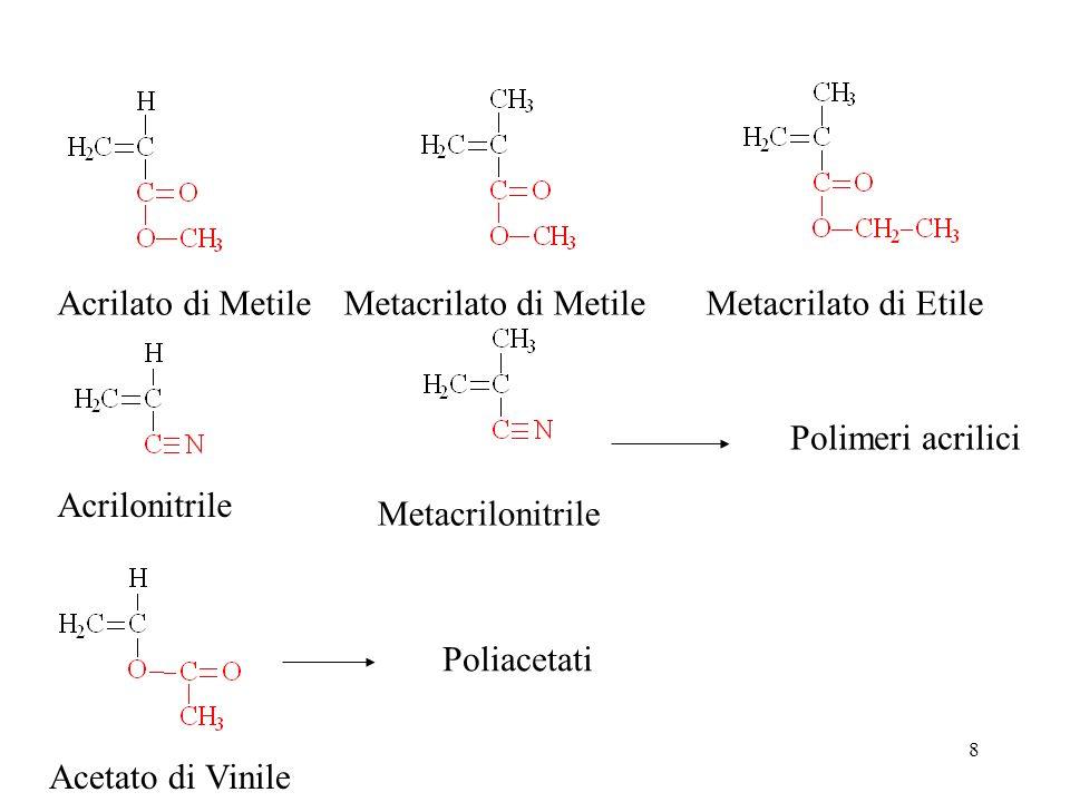 8 Polimeri acrilici Acrilato di MetileMetacrilato di MetileMetacrilato di Etile Acrilonitrile Metacrilonitrile Acetato di Vinile Poliacetati