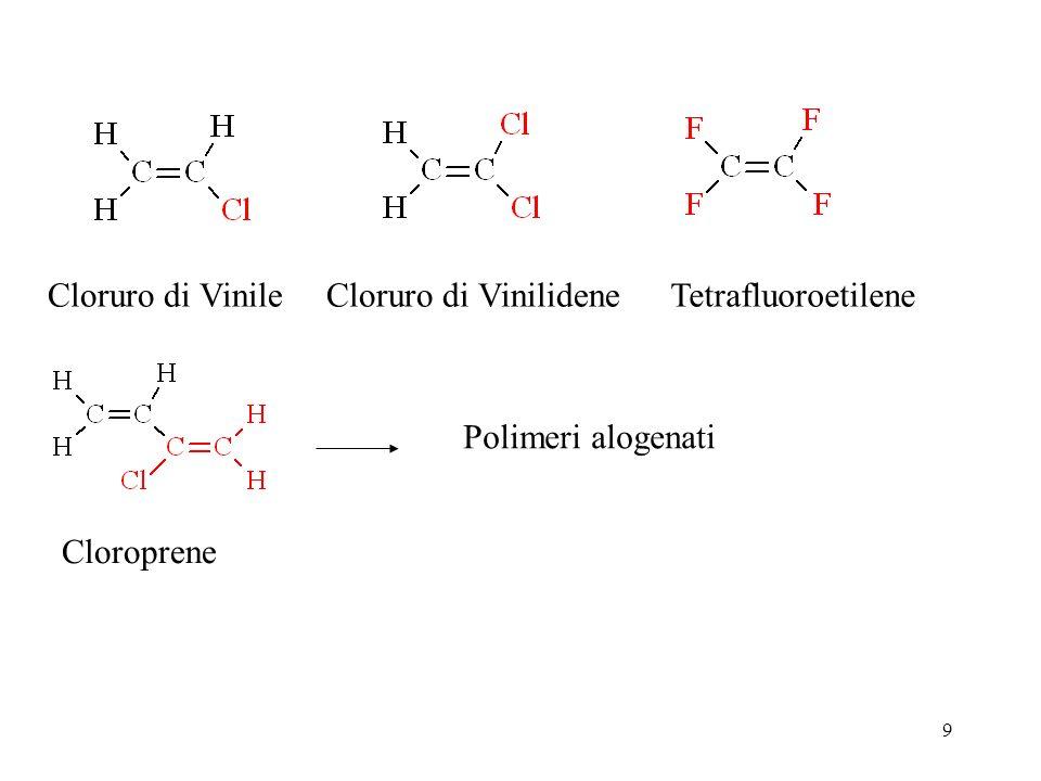 9 Cloruro di VinileCloruro di VinilideneTetrafluoroetilene Cloroprene Polimeri alogenati