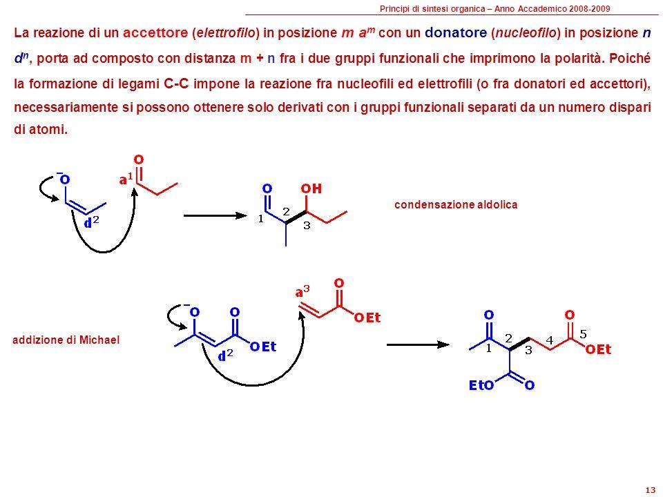 Principi di sintesi organica – Anno Accademico 2008-2009 13 La reazione di un accettore (elettrofilo) in posizione m a m con un donatore (nucleofilo) in posizione n d n, porta ad composto con distanza m + n fra i due gruppi funzionali che imprimono la polarità.