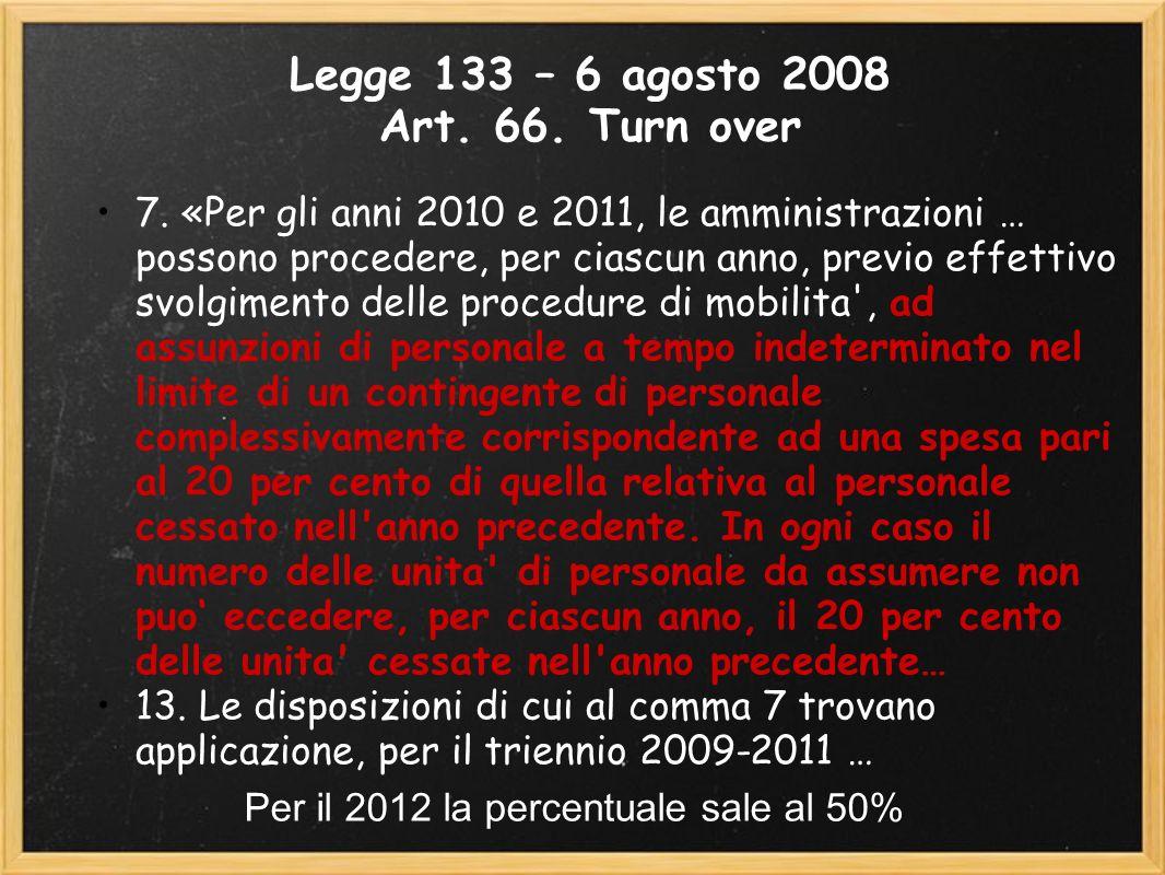 Legge 133 – 6 agosto 2008 Art. 66. Turn over 7.