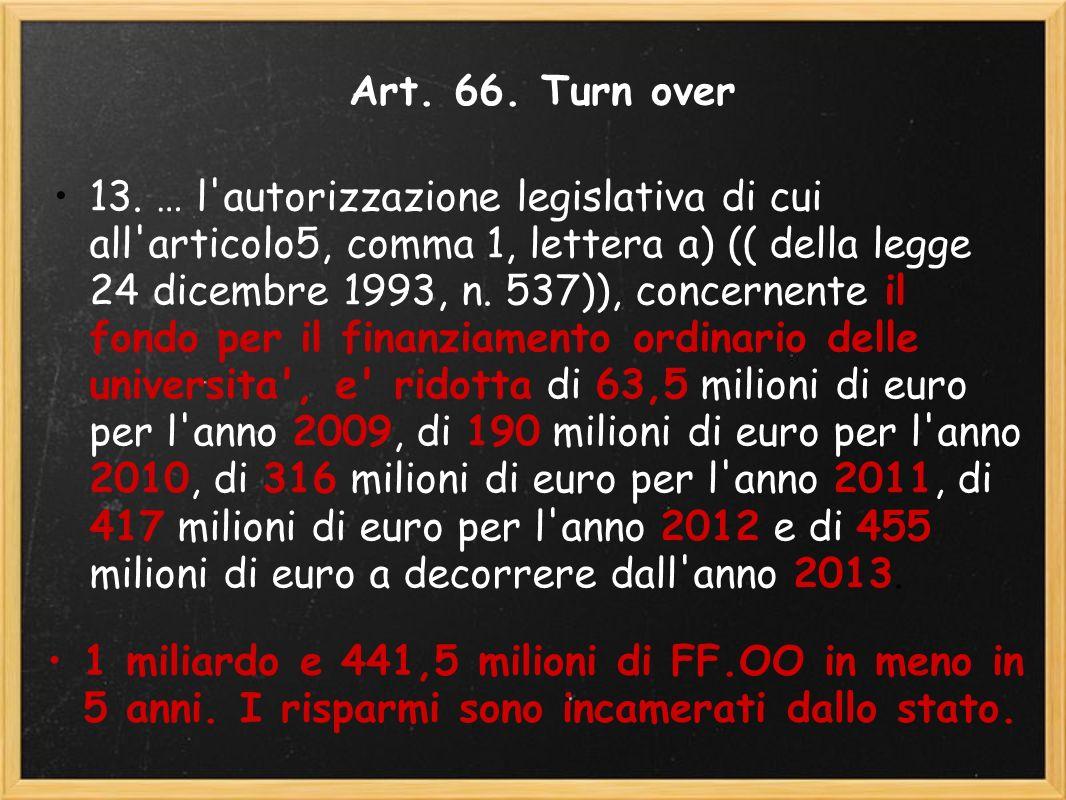Art.66. Turn over 13.
