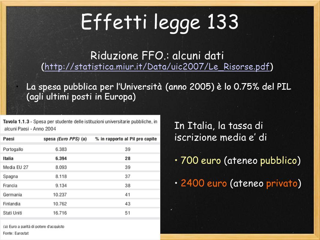 Effetti legge 133 Riduzione FFO.: alcuni dati (http://statistica.miur.it/Data/uic2007/Le_Risorse.pdf)http://statistica.miur.it/Data/uic2007/Le_Risorse