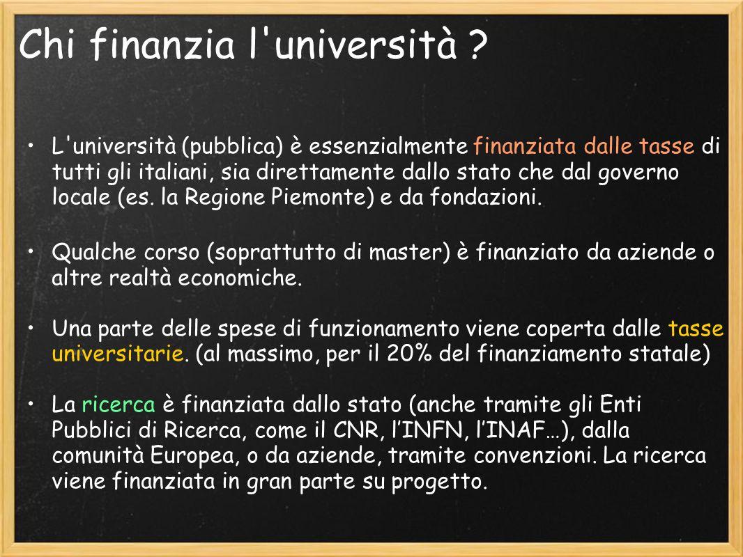 Chi finanzia l università .