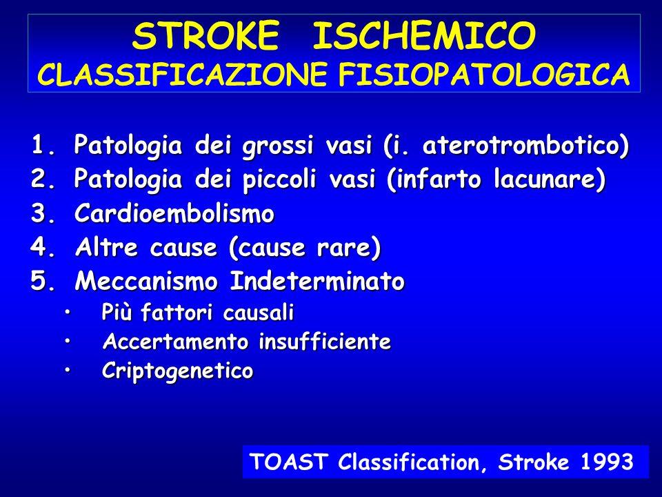 STROKE ISCHEMICO CLASSIFICAZIONE FISIOPATOLOGICA 1.Patologia dei grossi vasi (i. aterotrombotico) 2.Patologia dei piccoli vasi (infarto lacunare) 3.Ca