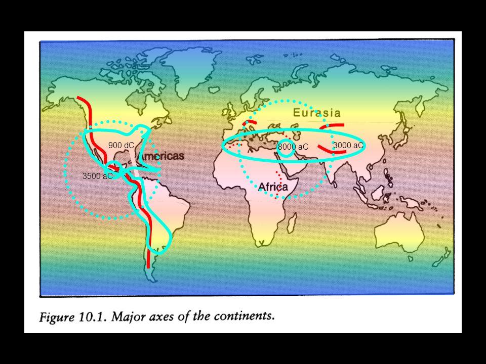 3500 aC 8000 aC 3000 aC900 dC