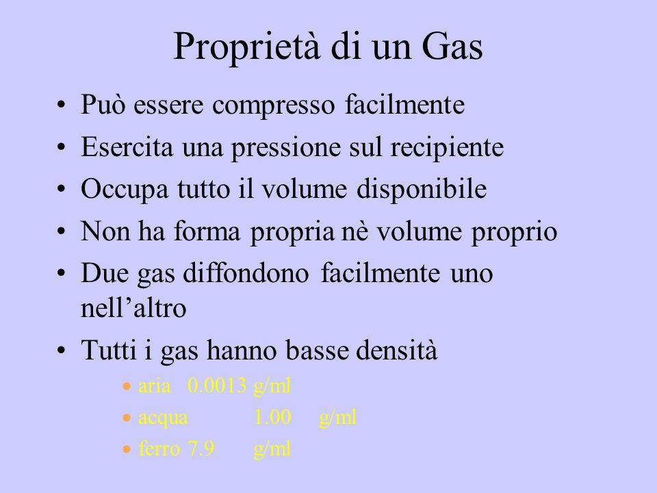 Prende il nome di gas quello stato di aggregazione della materia nel quale essa non ha né forma né volume propri, ma assume la forma del recipiente che la contiene, e ne occupa tutto il volume.