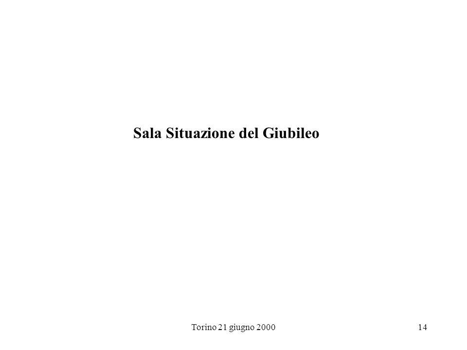 Torino 21 giugno 200014 Sala Situazione del Giubileo