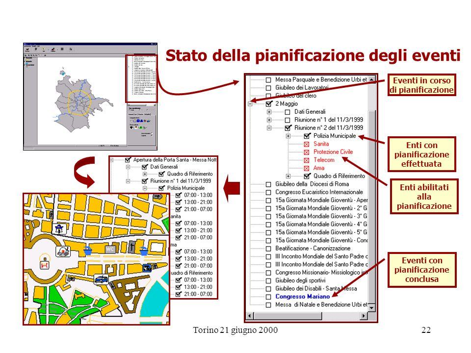 Torino 21 giugno 200022 Stato della pianificazione degli eventi Eventi con pianificazione conclusa Enti con pianificazione effettuata Enti abilitati a