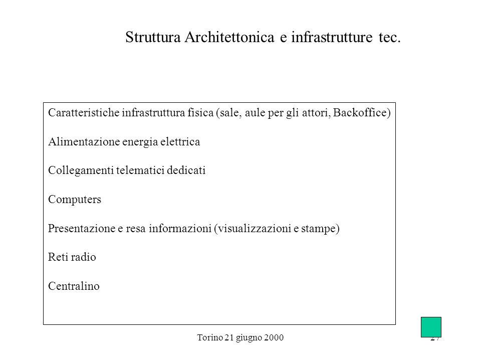 Torino 21 giugno 200027 Struttura Architettonica e infrastrutture tec. Caratteristiche infrastruttura fisica (sale, aule per gli attori, Backoffice) A