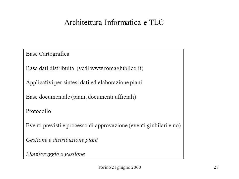 Torino 21 giugno 200028 Architettura Informatica e TLC Base Cartografica Base dati distribuita (vedi www.romagiubileo.it) Applicativi per sintesi dati