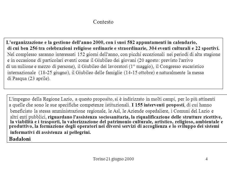 Torino 21 giugno 20005 Con i due piani per il Giubileo sono stati avviati 1.926 interventi per un investimento complessivo di oltre 7.200 miliardi di cui 5.500 a carico dello stato e 1.700 di cofinanziamenti (pari al 5% nel Giubileo Lazio e al 45% per il Giubileo fuori Lazio).
