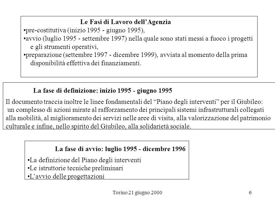 Torino 21 giugno 20006 La fase di definizione: inizio 1995 - giugno 1995 Il documento traccia inoltre le linee fondamentali del Piano degli interventi