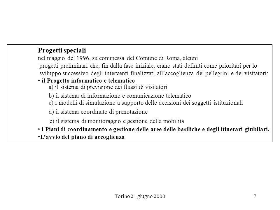 Torino 21 giugno 20007 Progetti speciali nel maggio del 1996, su commessa del Comune di Roma, alcuni progetti preliminari che, fin dalla fase iniziale