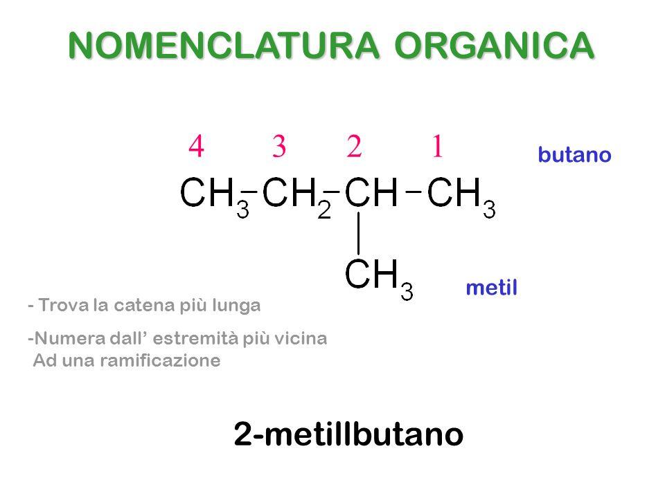 -Numera dall estremità più vicina Ad una ramificazione - Trova la catena più lunga NOMENCLATURA ORGANICA 4 3 2 1 butano metil 2-metillbutano
