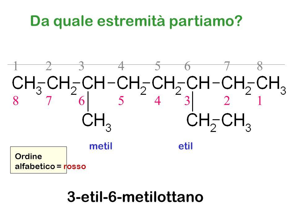 Da quale estremità partiamo? 1 2 3 4 5 6 7 8 8 7 6 5 4 3 2 1 Ordine alfabetico = rosso metiletil 3-etil-6-metilottano